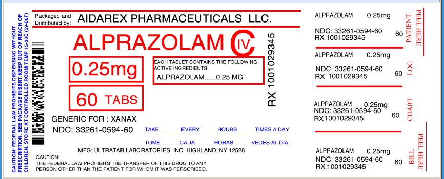 alprazolam schedule 4 drugs charges