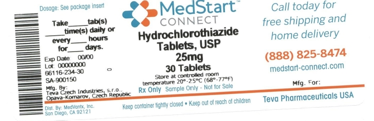 Ivermectin for people