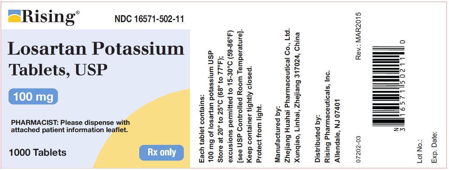 lupin pharmaceuticals losartan potassium