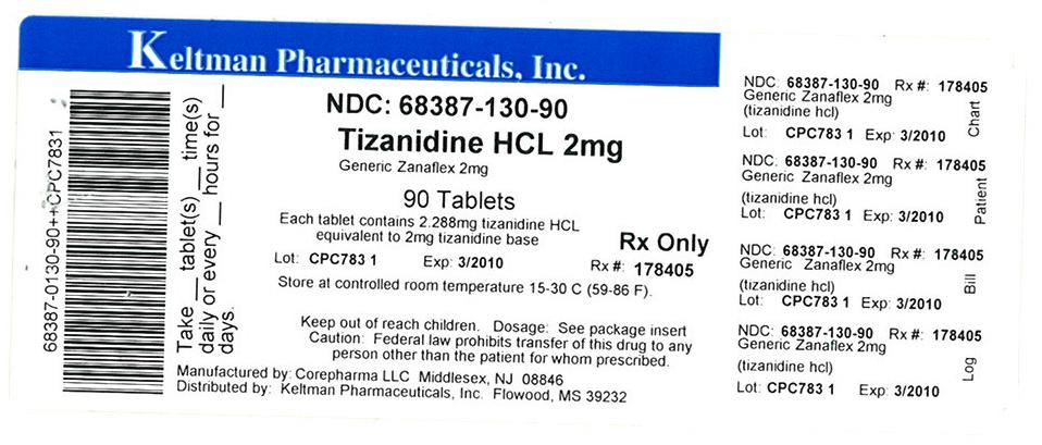 drug profile of tizanidine hcl Tizanidine hydrochloride patent expiration dates, news, global patents, generic entry, and litigation and lawsuits.